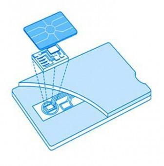 81-smart-chip-akilli-kartlar-kartbaski.net urunler[456×340]